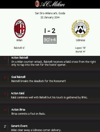 Coppa Italia 2013-2014 (by app Fot Mob)
